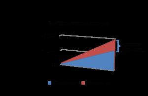 Wonderwear Cloth Diaper Service vs Disposable Diapers Cost Comparison